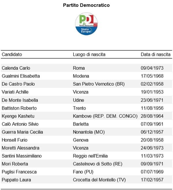 Europee Partito Democratico-2