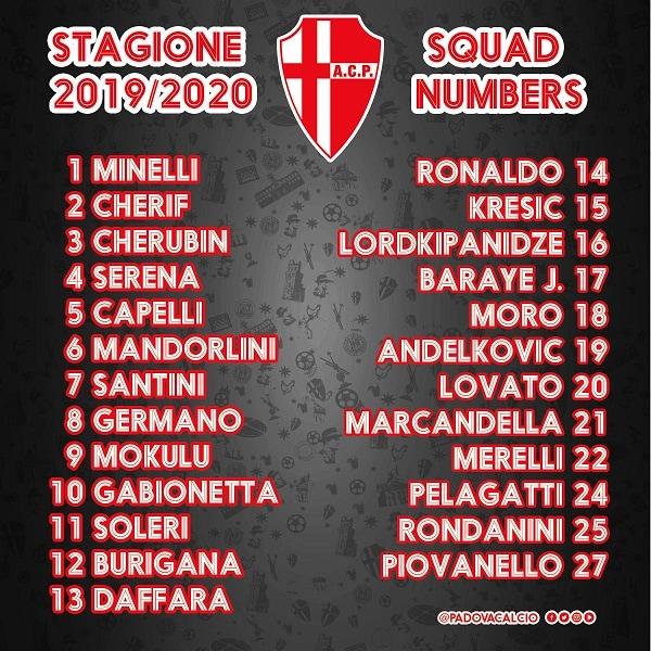 Numeri maglia Padova 2019-2