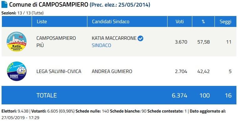 Sindaco Camposampiero-2