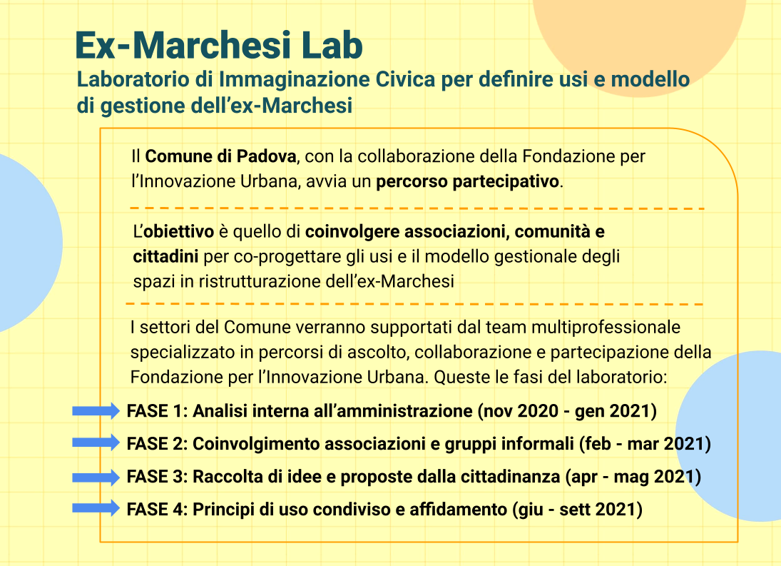 Ex-Marchesi Lab_Slide social-2