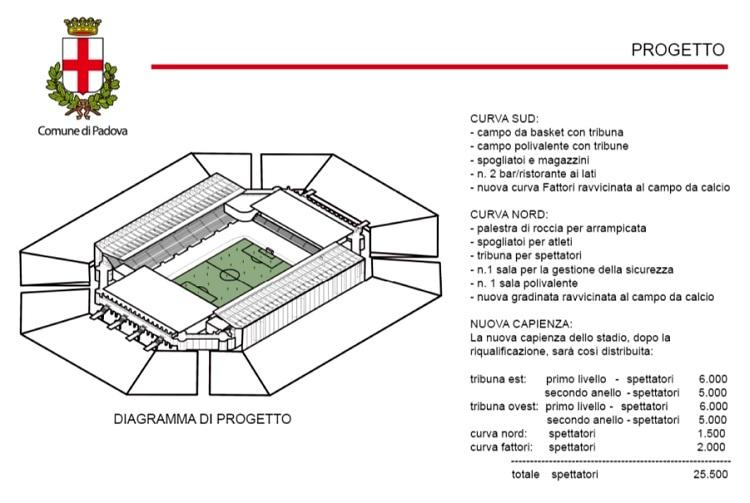 Nuovo Stadio Euganeo 3-2