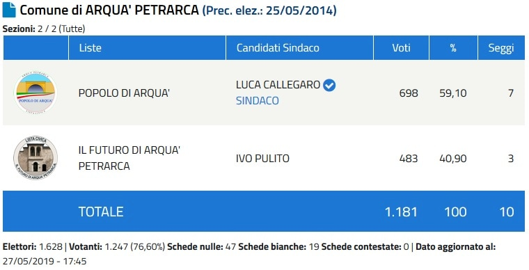 Sindaco Arquà Petrarca-2