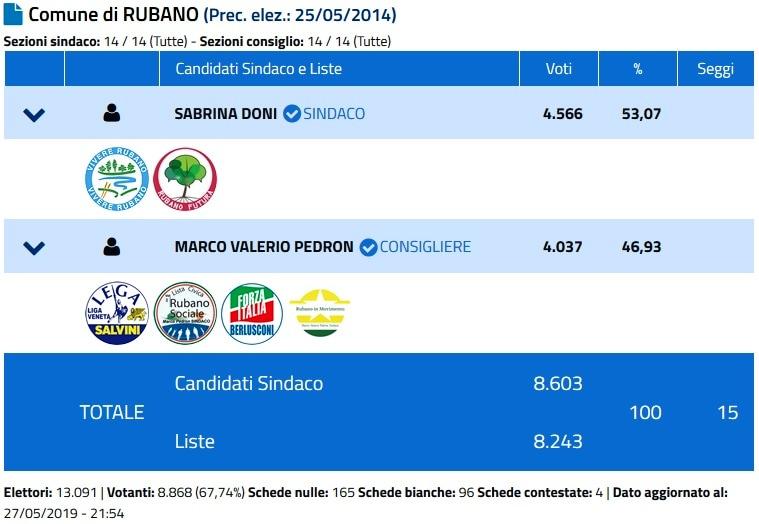 Sindaco Rubano-2-3