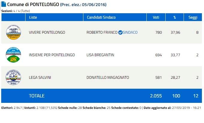 Pontelongo 1-3