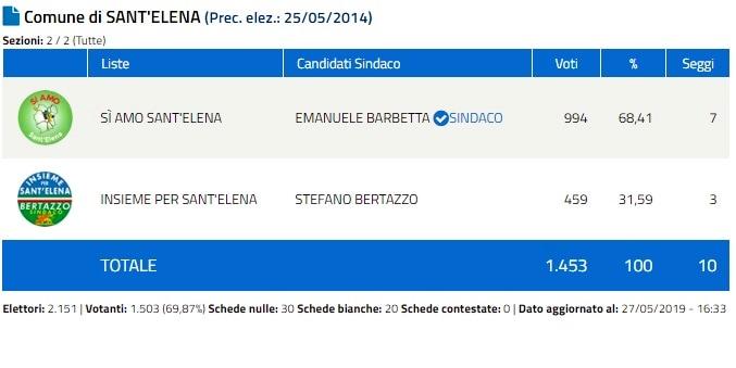 Sant'Elena-2