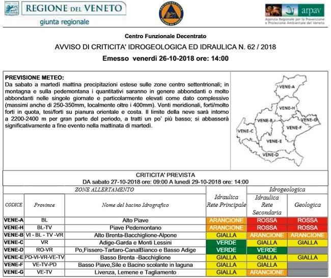 Maltempo, scatta l'allerta meteo in tutto il Veneto: livello