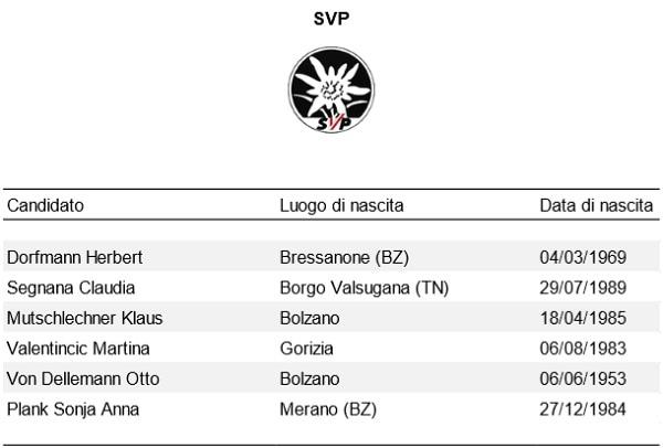 Europee Svp-2